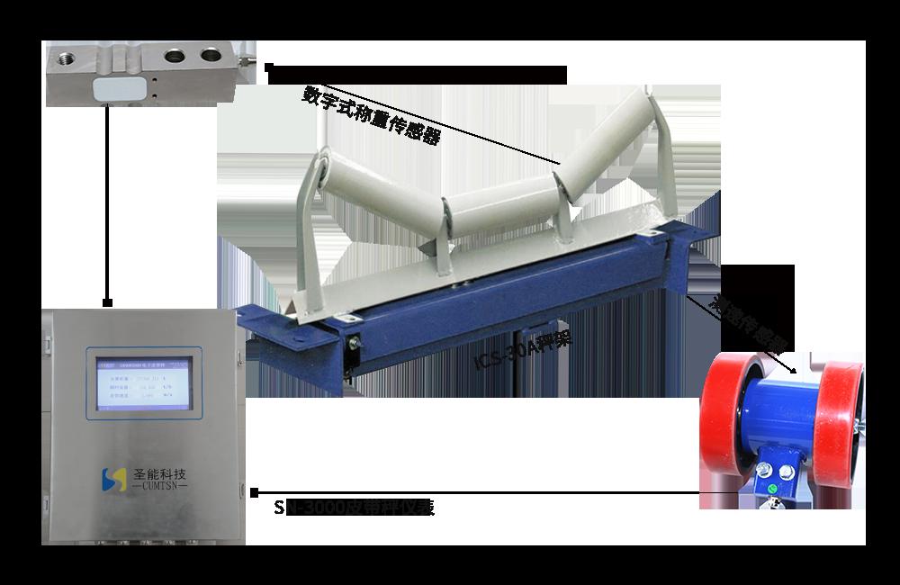 ICS-30单托辊电子皮带