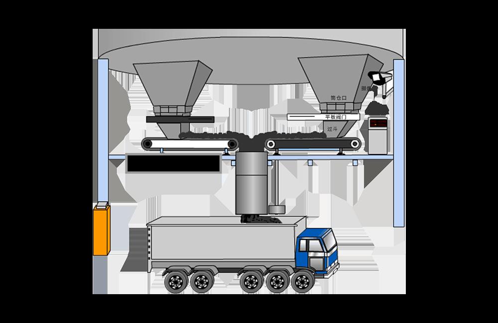 皮带秤定量装车系统-筒仓定量装车系统