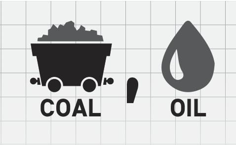 """煤炭vs石油,""""谁主沉浮""""?"""