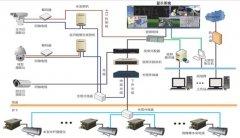 圣能qy887千赢国际产量远程监测系统:科学精准管理、