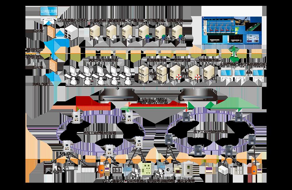 煤矿万兆工业以太网网络平台