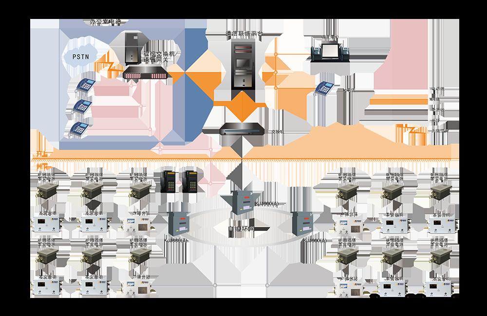 KT421 矿用广播通信系