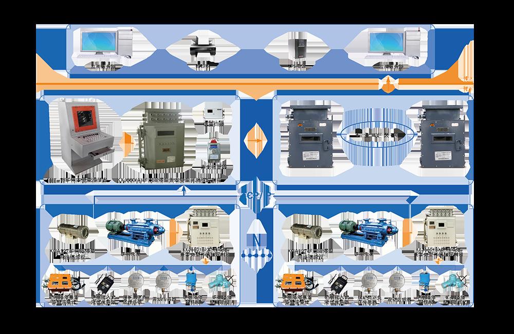KJ881 煤矿排水(自动