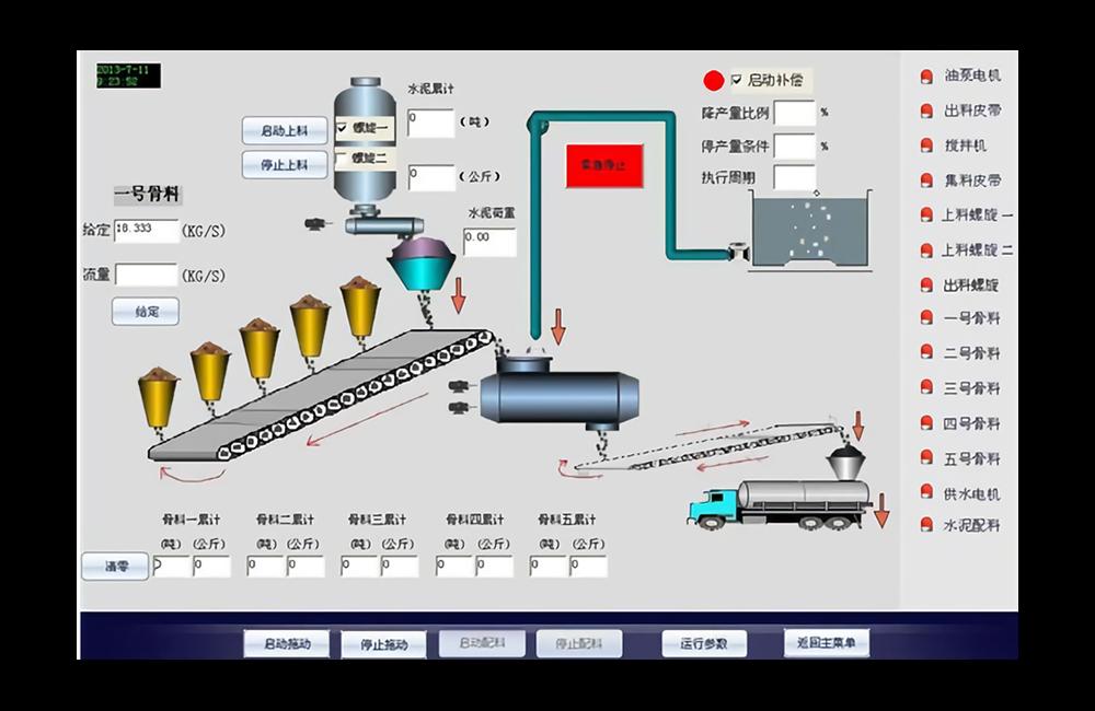 智能配料控制系统