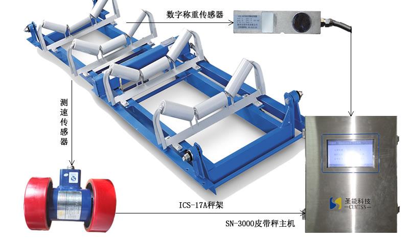 ICS-17A双杠杆电子皮带