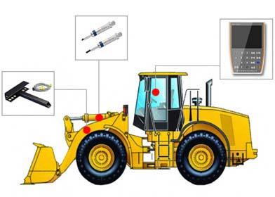 装载机电子秤报价-装载机秤厂家-装载机称重价格