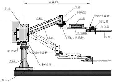 助力机械手的图纸