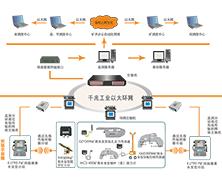 KJ790 煤矿压力无线监测系统图片