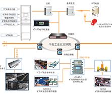 KJ927 煤矿产量远程监测系统图片