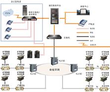 KT421 煤矿井下应急广播通信系统图片