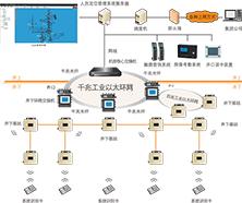 煤矿井下人员精确定位系统图片